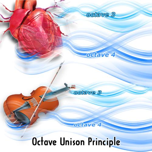 Octave Unison Principle